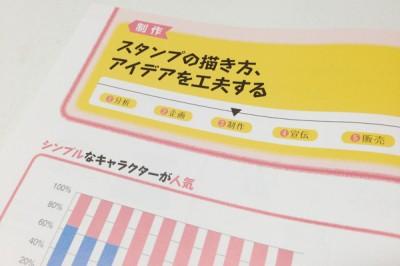 【制作】LINEスタンプクリエーターズファイル135